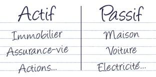 Les différents types de revenus